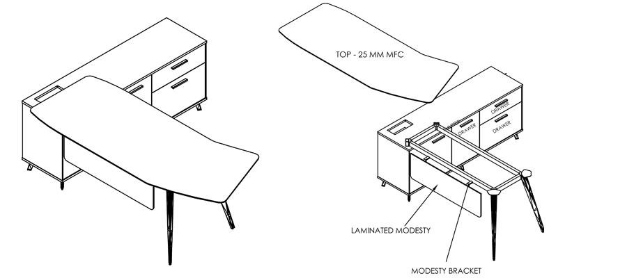 executive laminate tables-spark system