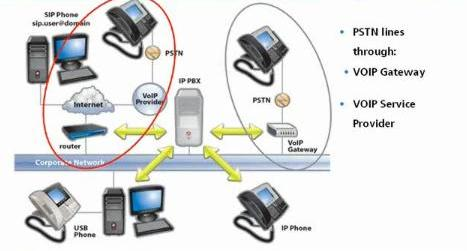 telecom network diagram microsoft evinrude 115 v4 wiring tofatel :: end to voice video and data |