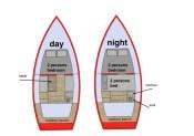 slapen-op-een-boot