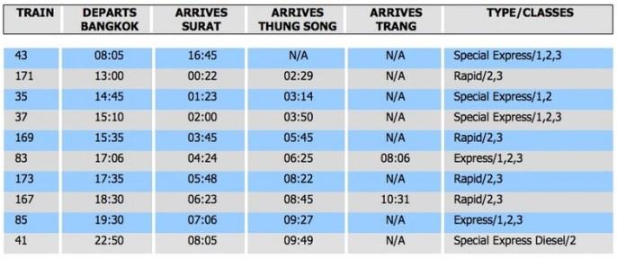 779_bangkok_south_train_schedule