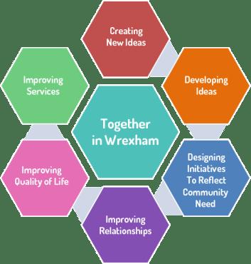 hexagon_diagram