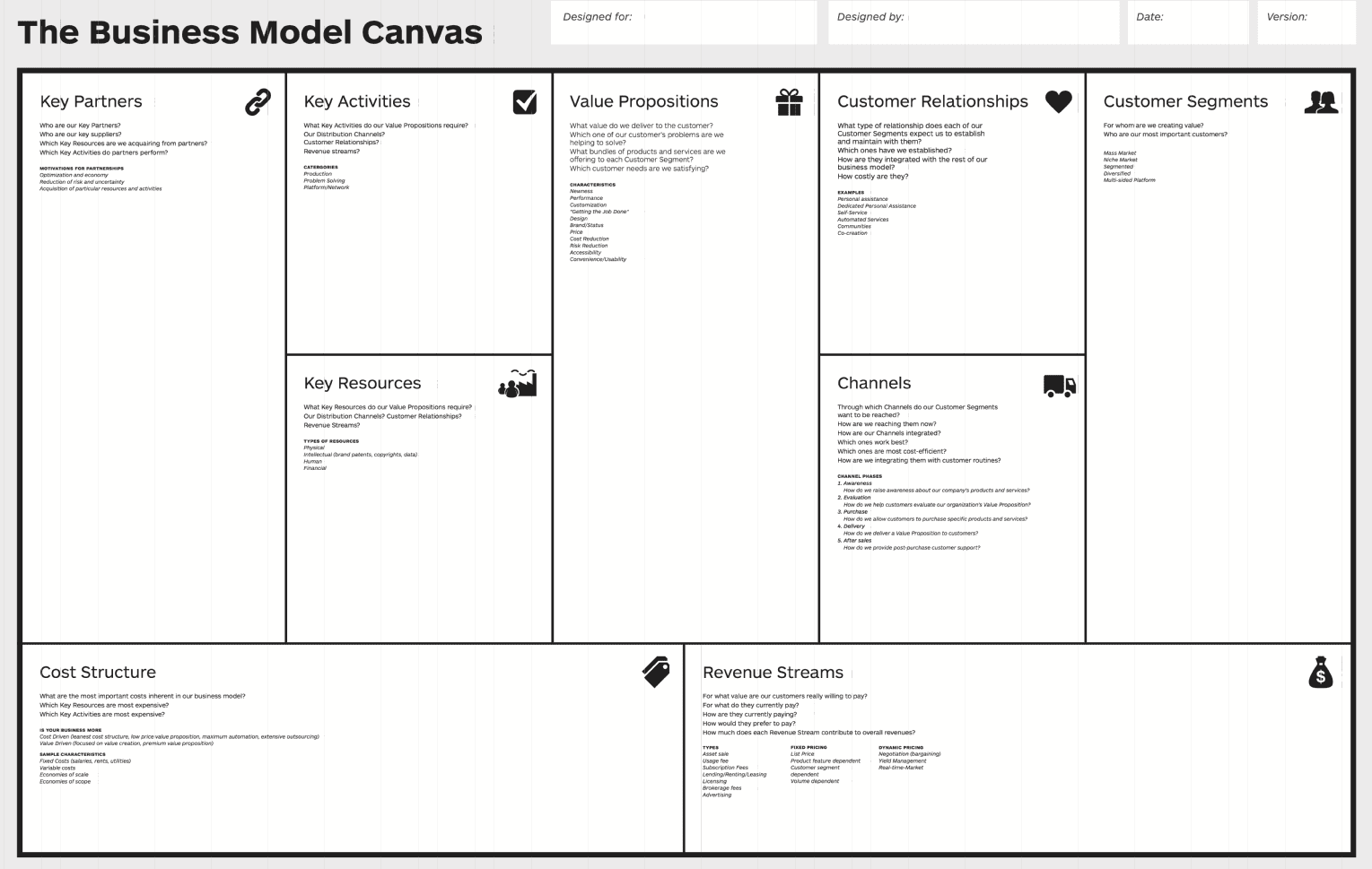 Business Model Canvas Master Business Planning In Just A Few Steps Toggl Blog
