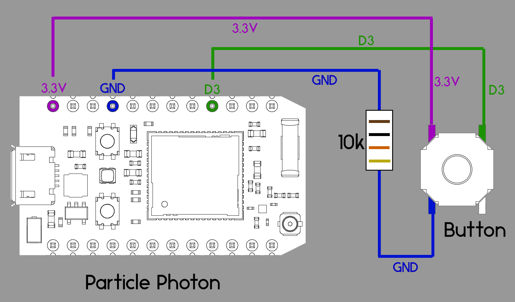 Controlling Philips Hue with a Particle    Photon