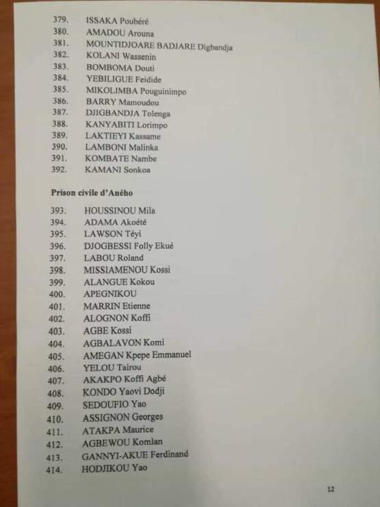 Liste 8 1 Faure Gnassingbé accorde la grâce présidentielle à 454 prisonniers [Listes]