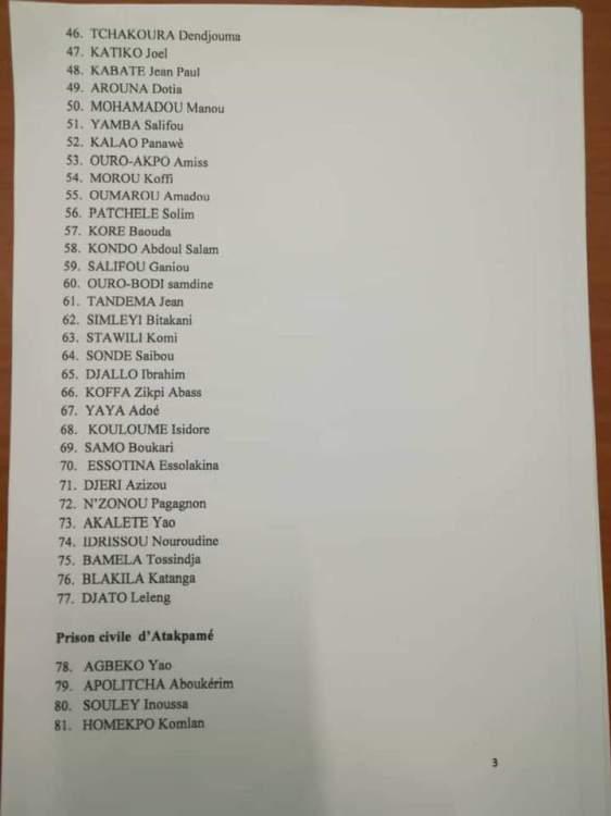 Listes Faure Gnassingbé accorde la grâce présidentielle à 454 prisonniers [Listes]