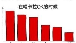 中国の常用の言葉