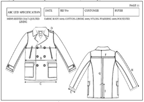 How to Make a Garment Specsheet