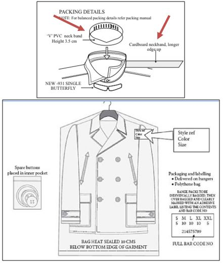 How to Make a Garment Specsheet