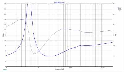 TCP115 & TD20F Imp