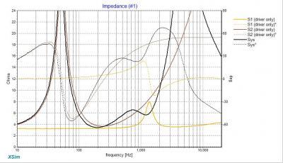 impedance wave v1