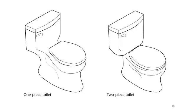 Top 10 Best Toilets