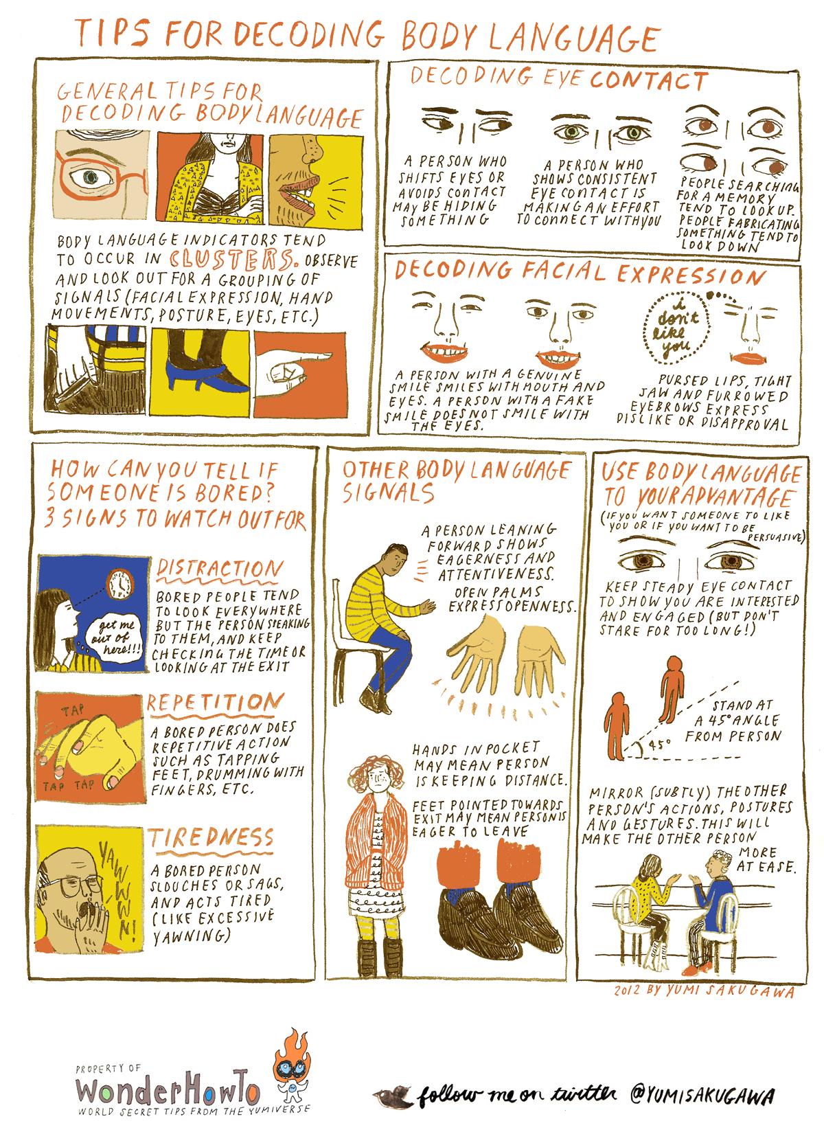 Nonverbal Communication And Body Language