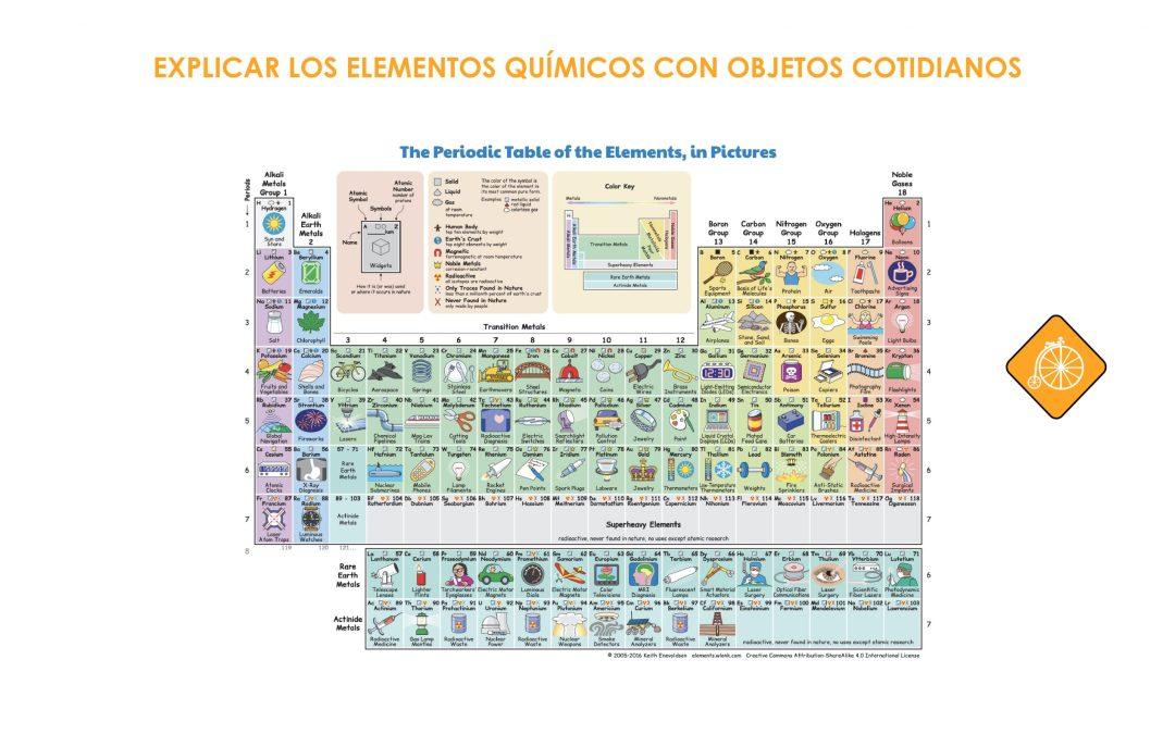 Explicar los elementos químicos con objetos cotidianos