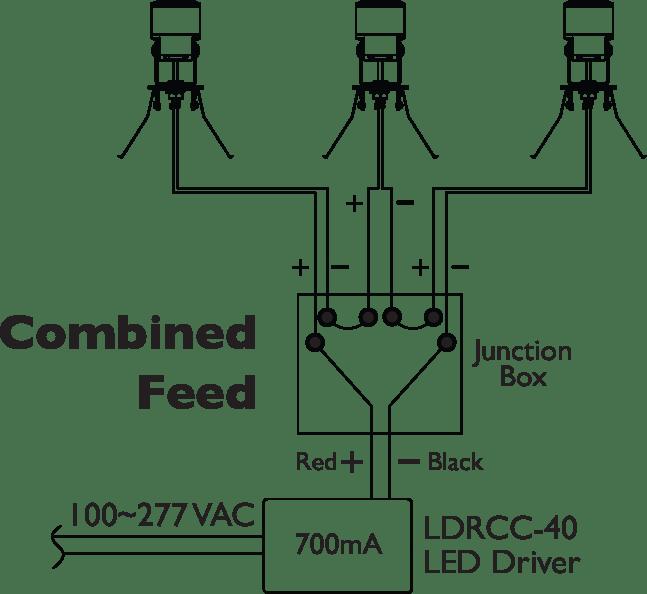 Focal Series Design Guidelines
