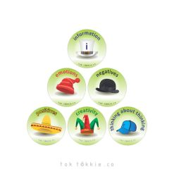 Thinking Hat Labels