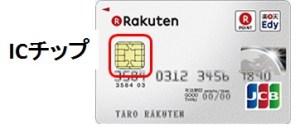 クレジットカードの暗証番号はサインで代用可@ICチップの一位置