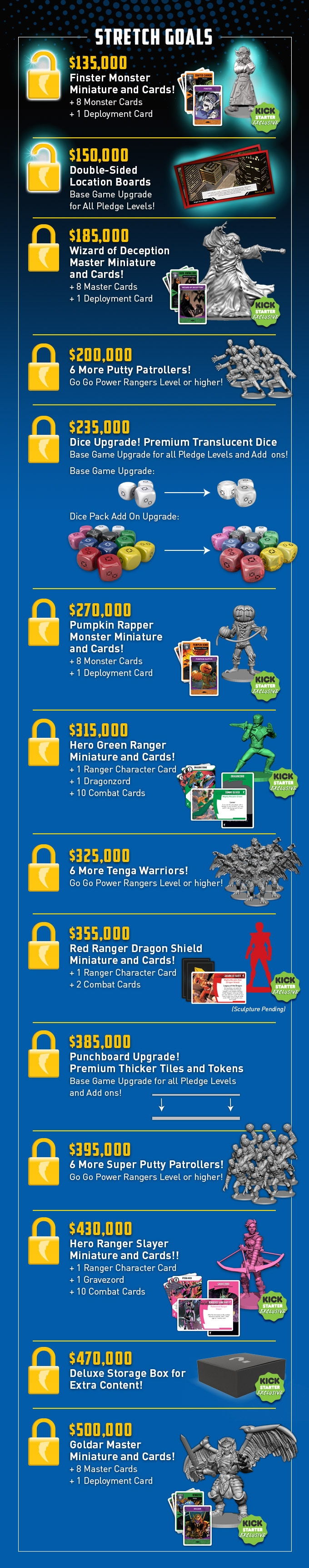 Power Rangers_Heroes of the Grid_kickstarter goals_base set (1)