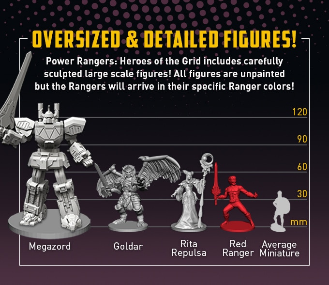 Power Rangers_Heroes of the Grid_kickstarter_miniatures