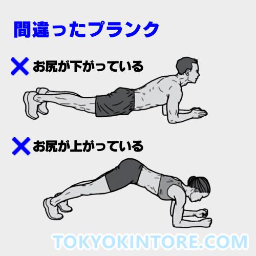 プランク(Plank)のやり方とフォーム
