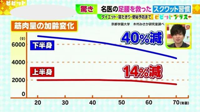小林弘幸先生のスクワット健康法で人生が変わる効果とは?