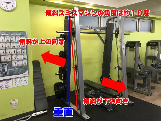 スーパースミスマシンの使い方!傾斜の向きはどっちが効果的?