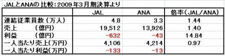 24.3:536:134:450:113:JAL-ANA:center:0:0::
