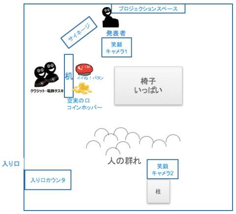 20160610_tokyoz用
