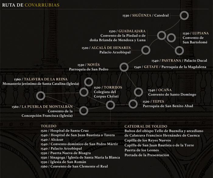 Ruta de Covarrubias Torrijos