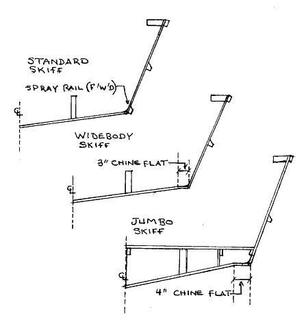 Tolman Skiffs: Boat Plans in Book Form