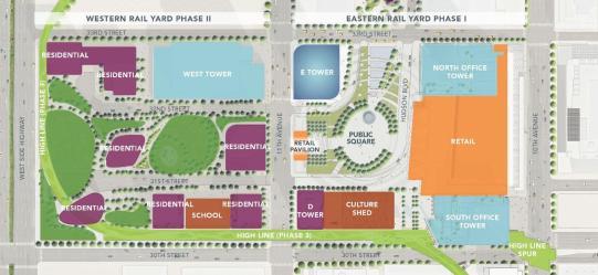 Hudson Yards Site Plan
