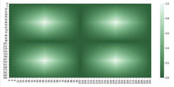 Hur fungerar random forest - originalbild