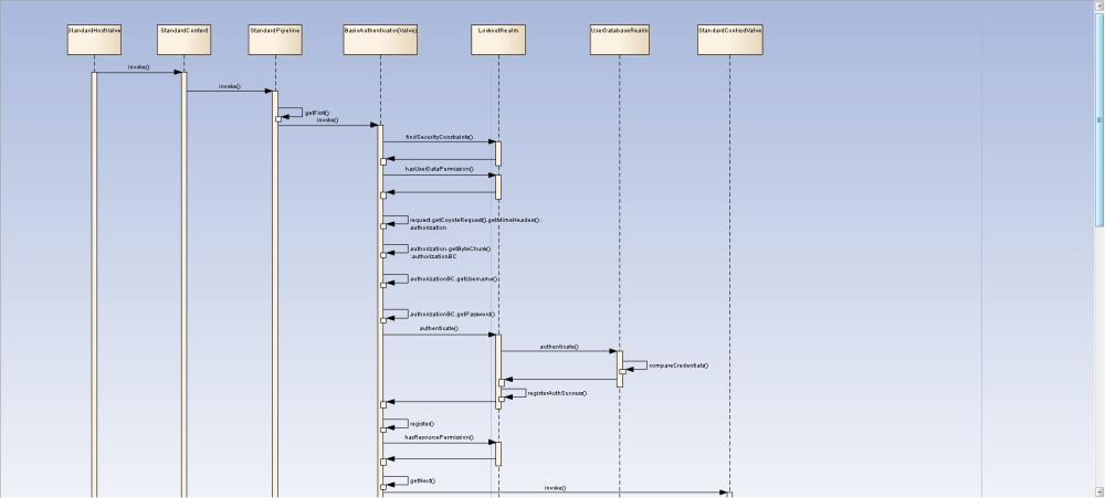 medium resolution of request process flow