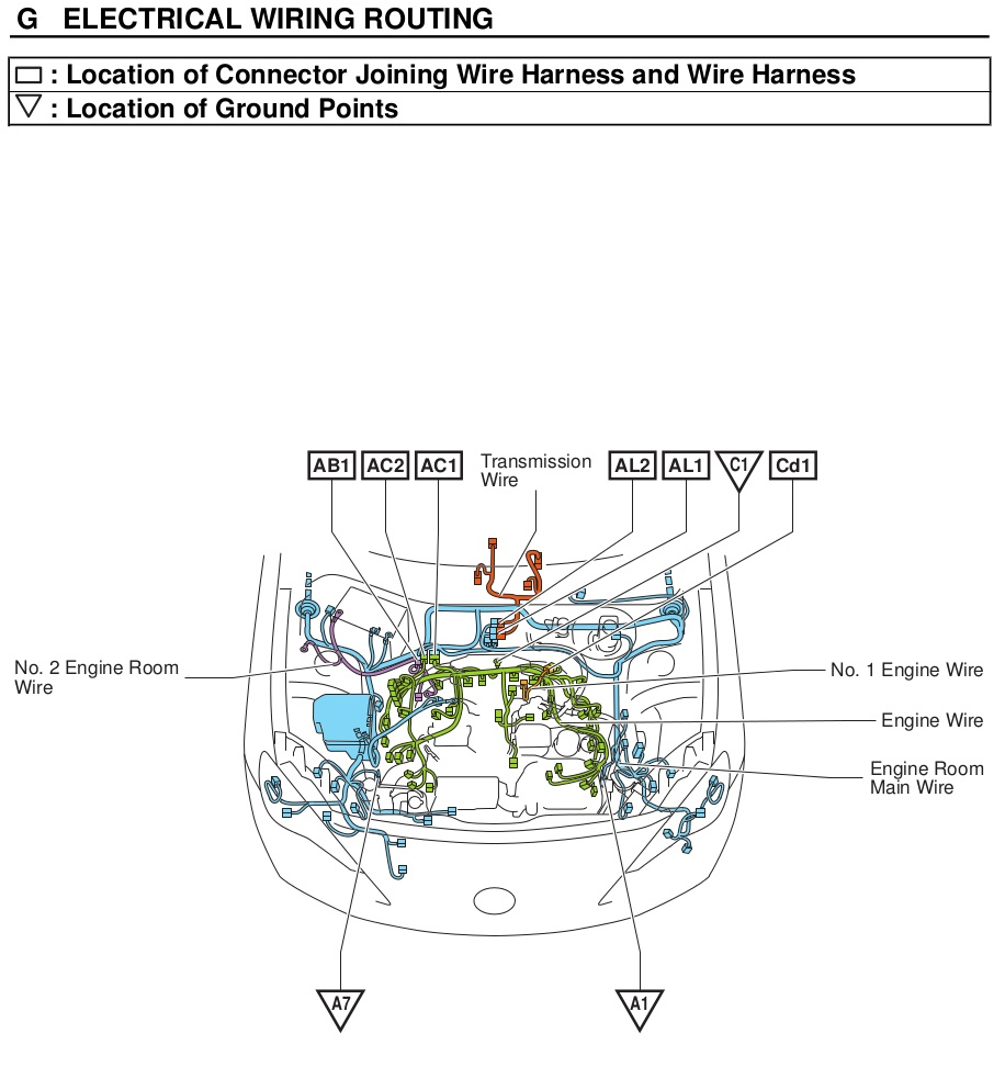 Tacho Connecting Wiring Diagram For Yamaha R1 04 06 Auto Related With