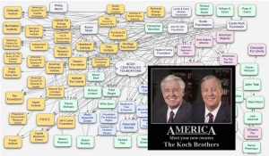 koch-web-of-influence
