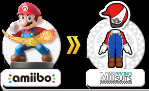 Amiibo - Mario Kart 8