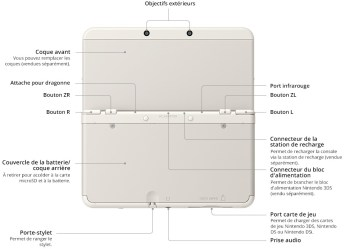 New 3DS Back