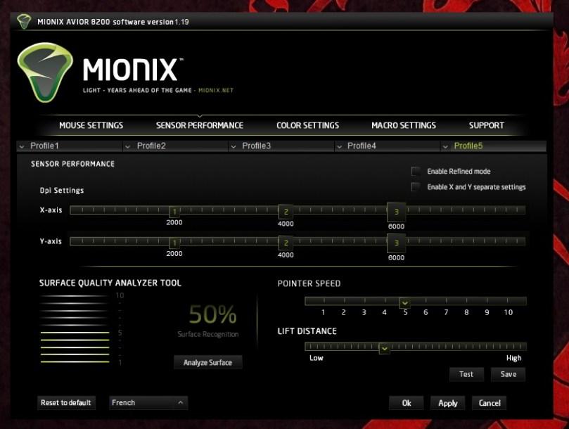 Mionix Avior 8200 Sensor Performance