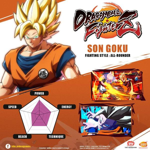Dragon Fighterz Goku
