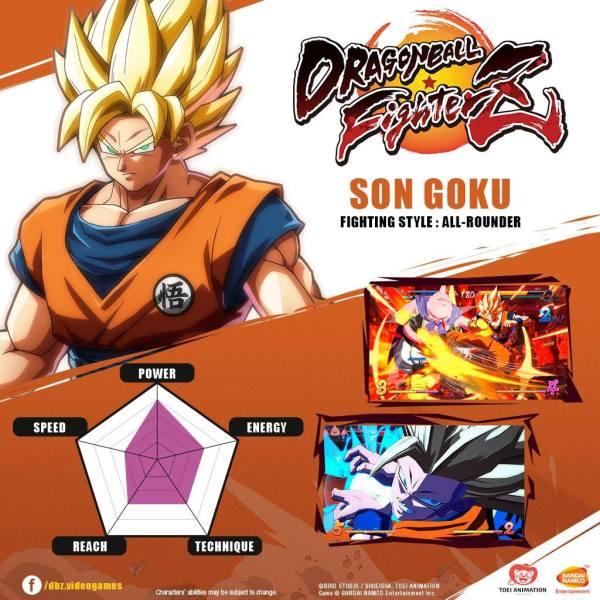 Dragon Fighterz Goku