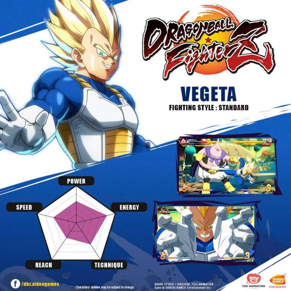 Dragon Fighterz Vegeta