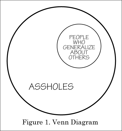 Figure 1. Venn diagram