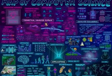 Photo of Here's that Map of Computer Science You Were Looking For