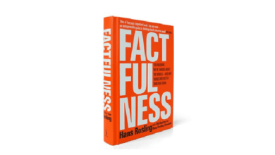 Photo of Read Factfulness and See How the World is Actually Getting Better and Better