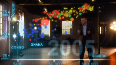 Photo of The Best Video About Data You'll Likely See Today