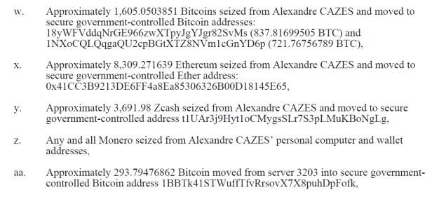 cazes crypto holdings