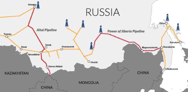Power-of-Siberia