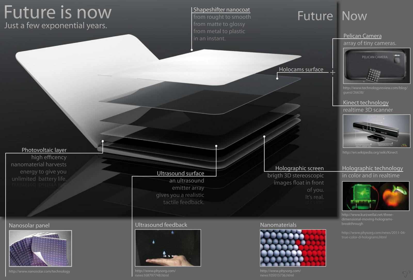 MacBook 2020  Tommaso Gecchelin