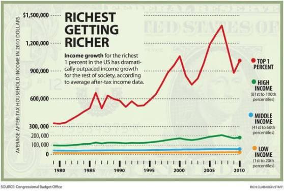 0106-ainequity-richest-getting-richer-g1_full_600