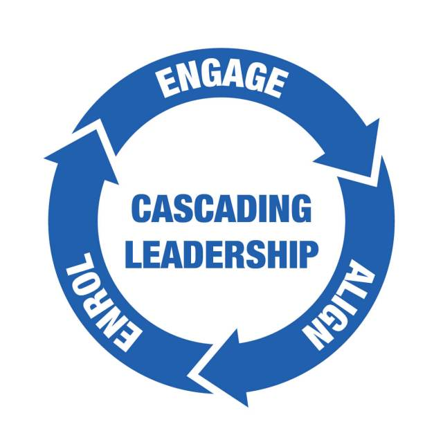 Awareness and Action, Cascading Leadership