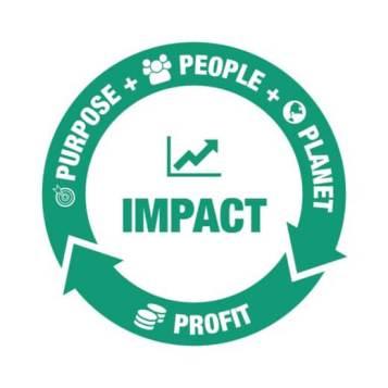 purpose-driven profit